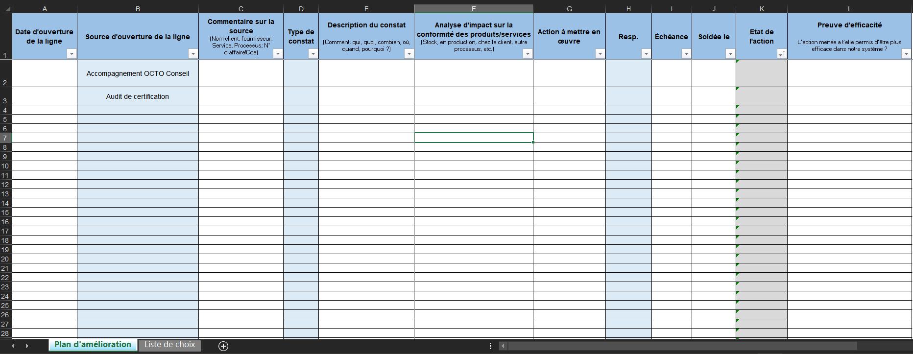 capture d'écran du plan d'amélioration